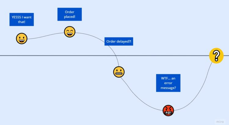 Error message in a customer journey map